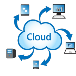 Cloud Application Delivery